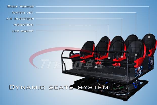 zhuoyuan hy seats
