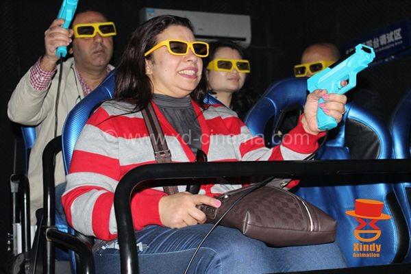 The Prospect of 7D Cinema