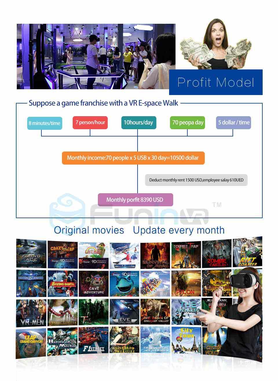 VR E-space Walk6